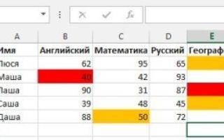 Как сделать подсветку строки при позиционировании в ячейке Excel?