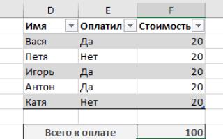 Как сделать ранги в Excel?