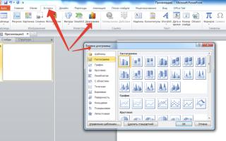 Как сделать диаграмму в microsoft powerpoint?