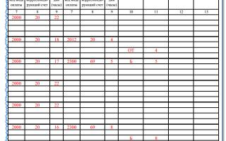 Как сделать табель учета рабочего времени в Excel с нуля?