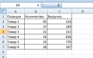 Консолидированная таблица в excel как сделать