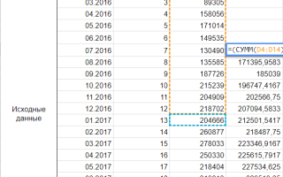 Как сделать график спроса и предложения в excel?