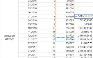 Как сделать прогноз продаж в Excel?