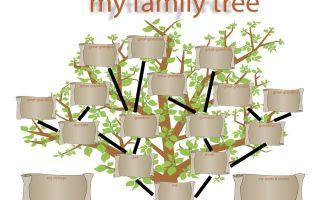 Как сделать древо семьи в excel?