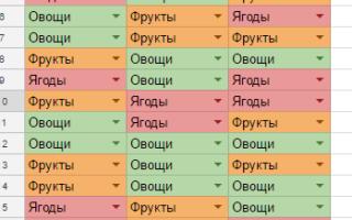 Как сделать выпадающий список в google excel?