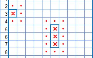 Как сделать чтобы столбцы в excel обозначались цифрами?