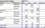 Как сделать отчет в Excel 2010?