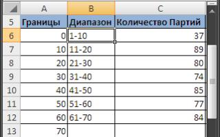 Как сделать сводный отчет в Excel кадровое делопроизводство?