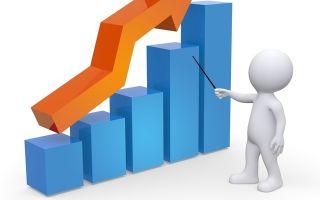 Как сделать анализ чувствительности проекта в excel?