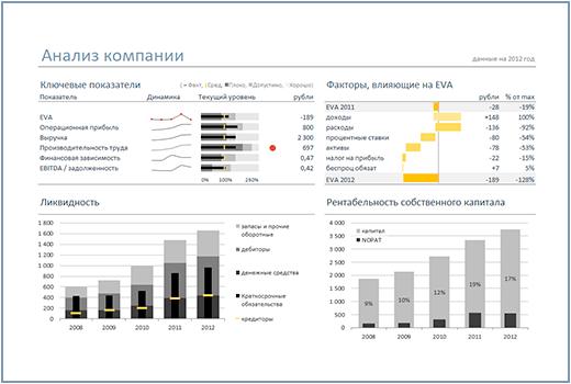Как сделать удобную таблицу в excel для ведения ежедневной отчетности?
