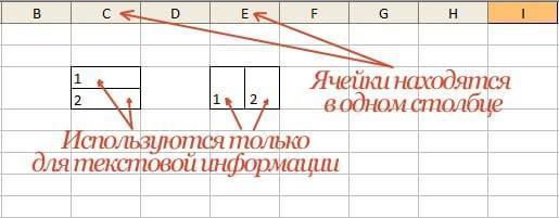 Как сделать ячейку в excel с диагональю?