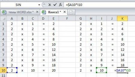 Как сделать статистику в excel для чайников?