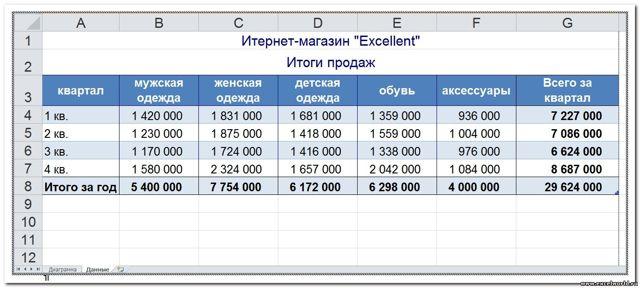 Связать таблицы в excel как сделать