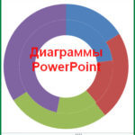 Как сделать график функции в powerpoint?