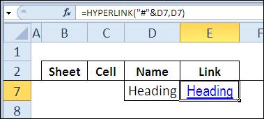 Как текст в excel сделать гиперссылкой?