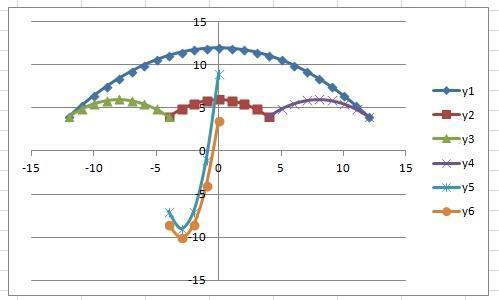 Как сделать график в клетку в excel?