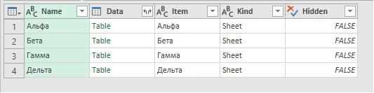 Сводная таблица из нескольких листов в excel как сделать