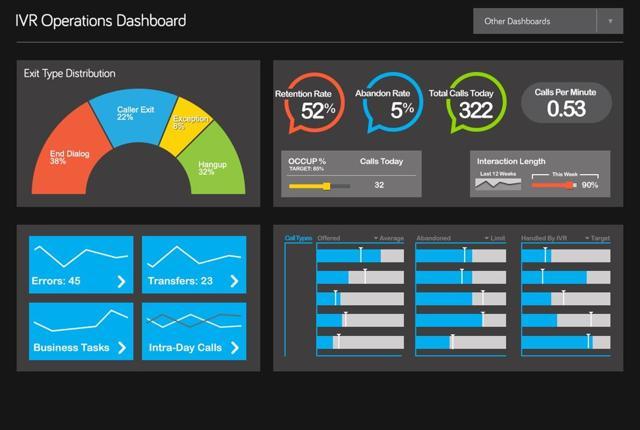 Как сделать dashboard в excel?