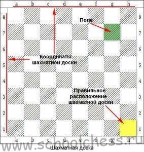Как сделать шахматку в excel?