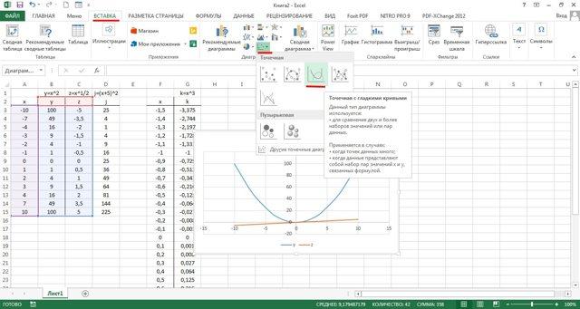 Как сделать наложение графиков в excel?
