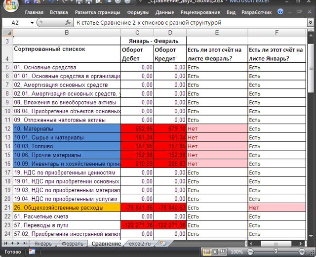 Как сделать сравнительную таблицу в excel?
