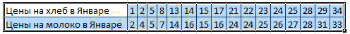 Как сделать черно белую диаграмму в excel 2007?
