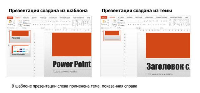 Как сделать в powerpoint шапку?