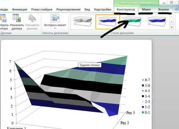 Как сделать столбчатую диаграмму в powerpoint?