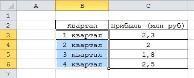 Как сделать название диаграммы в excel 2007?