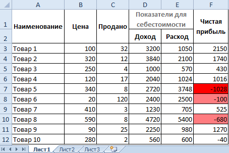 Как сделать сортировку по числам excel?