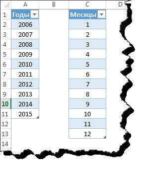 Как сделать срез в excel 2010?