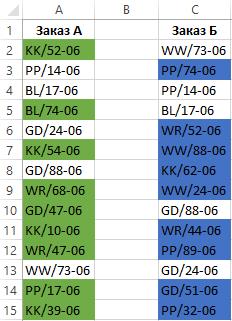 Как сделать сравнение столбцов в excel?