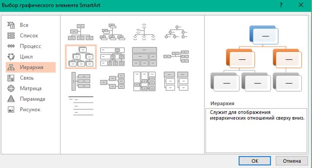 Как сделать простую презентацию в powerpoint?
