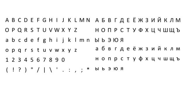 Как сделать красивые буквы в powerpoint?