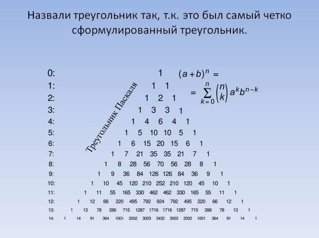 Как сделать треугольник паскаля в excel?