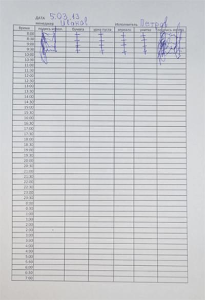 Как сделать график уборки в excel?