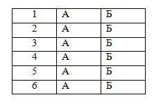 Как вертикальную таблицу сделать горизонтальной в word?