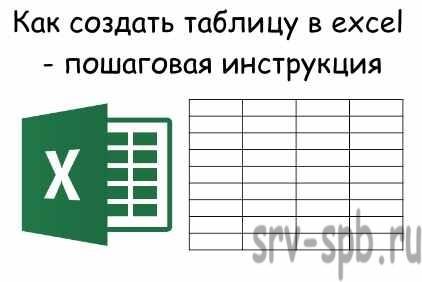 Сложные таблицы в excel как сделать