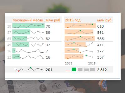 Как сделать красивый график в excel?