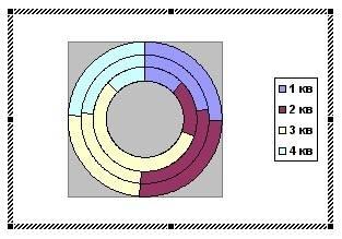 Как сделать диаграмму в word 2007?