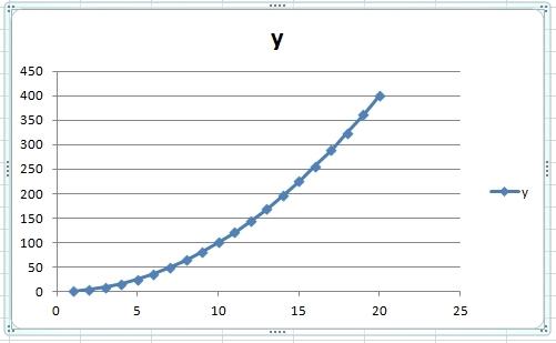 Как сделать точечный график в excel?