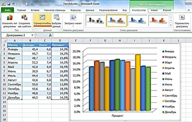 Как сделать столбчатый график в excel?