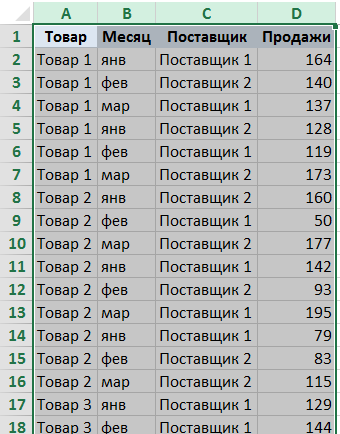 Как сделать наложение таблиц в excel?