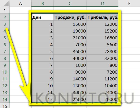 Как сделать график в excel по данным таблицы 2007?