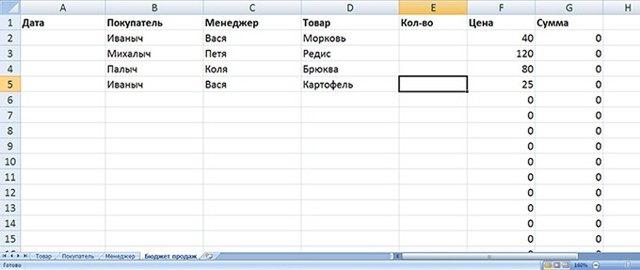 Как сделать список покупок в excel?