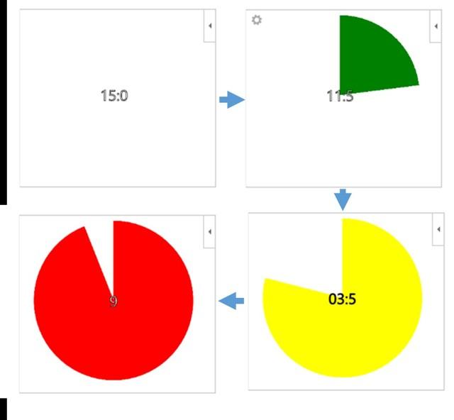 Как сделать шкалу в powerpoint?