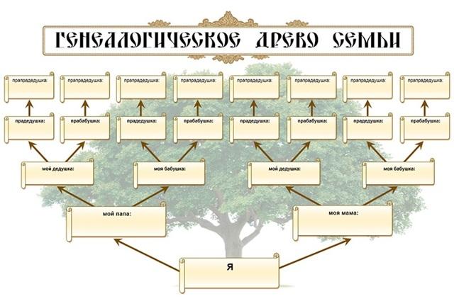 Как сделать фамильное дерево в word?