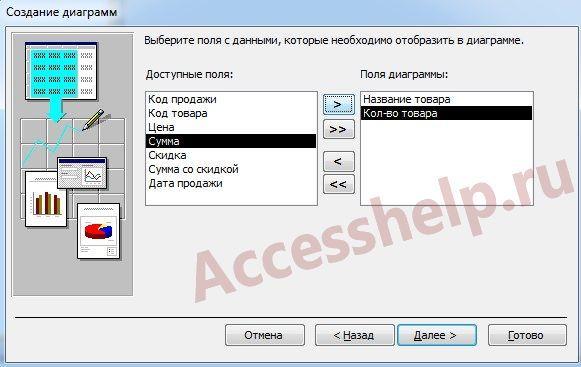 Как сделать диаграмму в access?