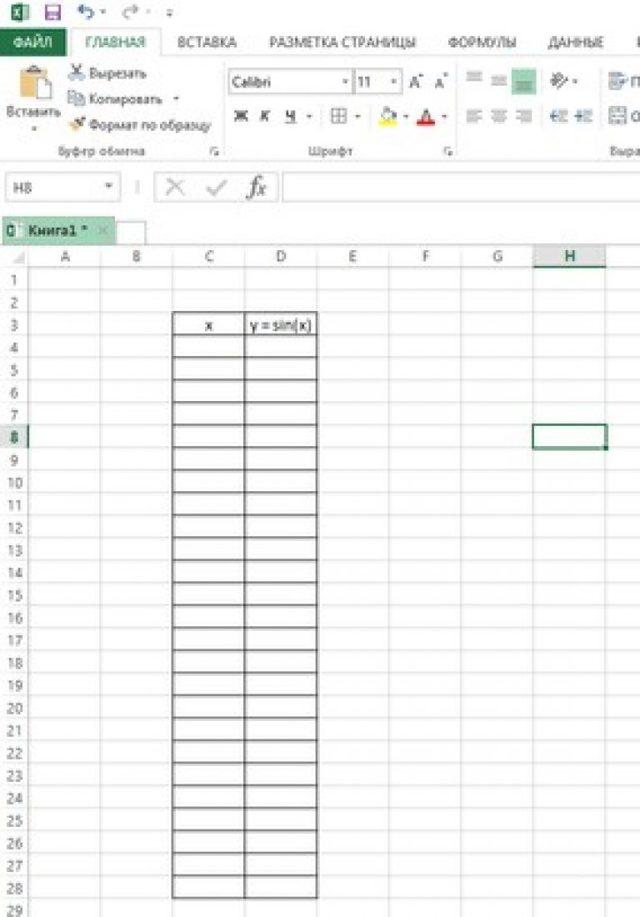 Как сделать график синуса в excel?