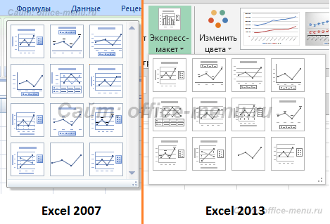Как сделать квадратную диаграмму в excel?
